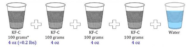 cc__kfc_mixture