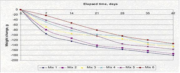cc_kfa_chart3