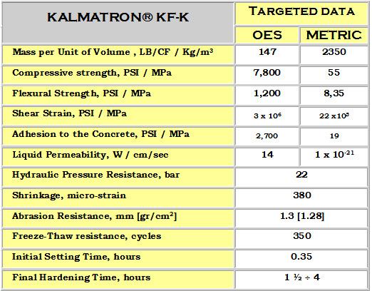 cc_kfk_table